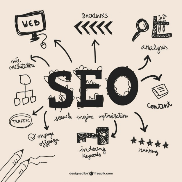 internet-business-seo-strategy