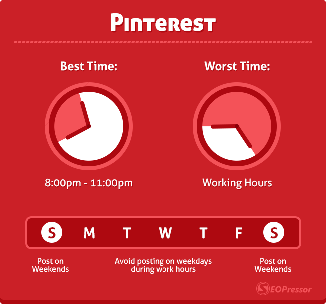 best time for pinterest