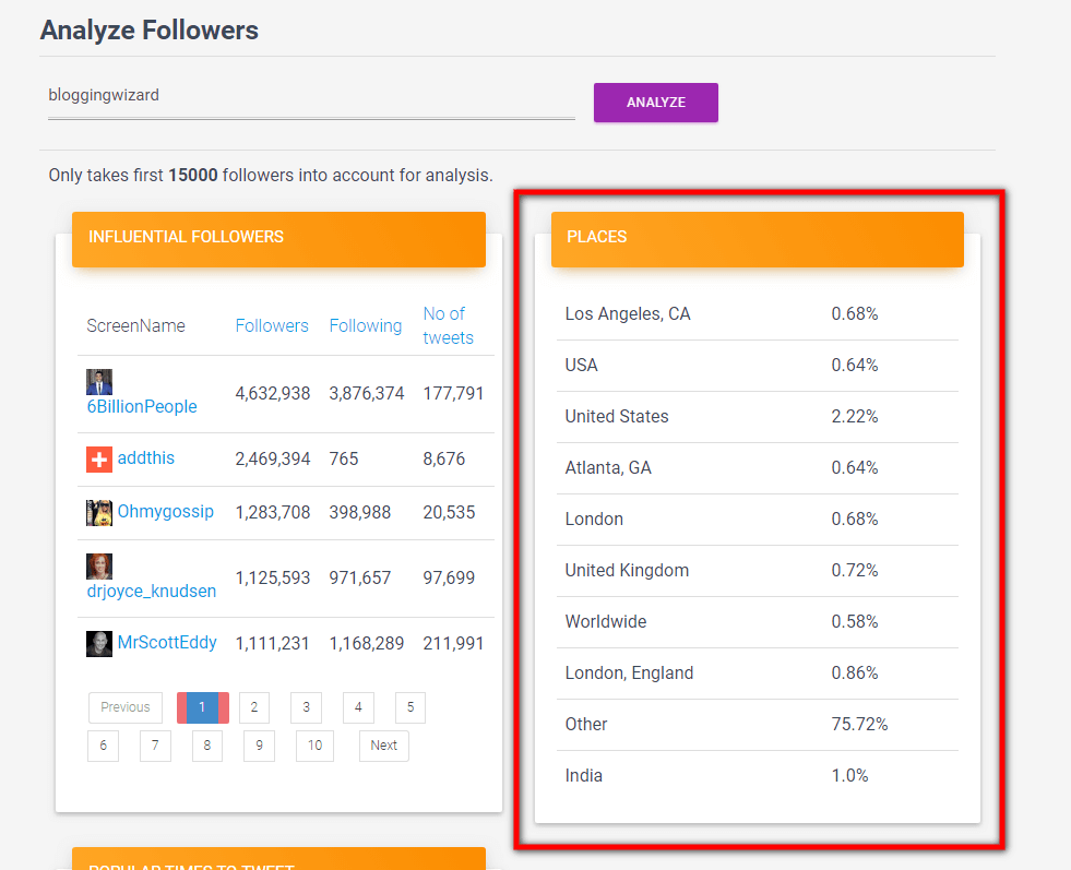 How to Grow Twitter Followers Using RoboFollow